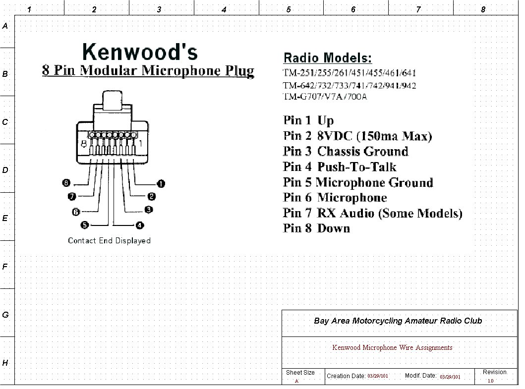 Ham Radio Install2 Usb Interface Schematic